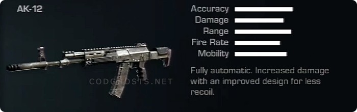 AK-12 Stats And Description